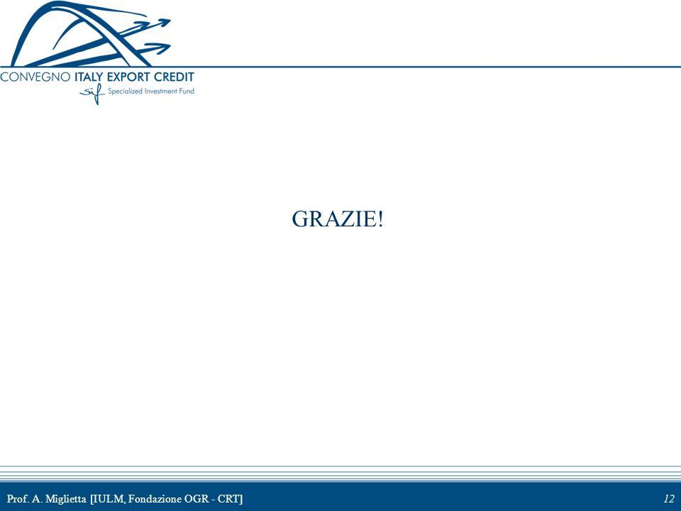 GRAZIE! Prof. A. Miglietta [IULM, Fondazione OGR - CRT]